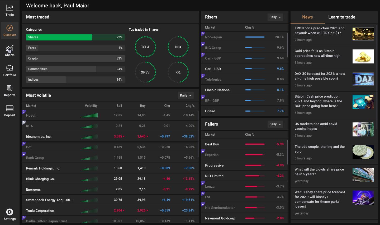 ce este straddle în opțiuni vizualizare tranzacționare bot